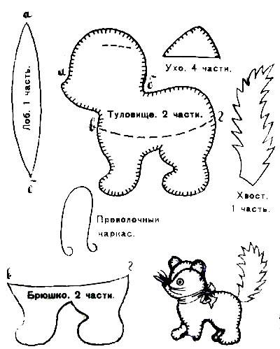 Китайская хохлатая пуховая: описание породы, подготовка к выставке
