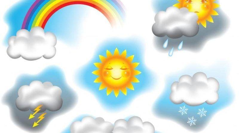 Загадки про природные явления: дождь, ветер, тучи, грозу и молнию