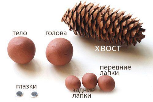 Белка из природных материалов