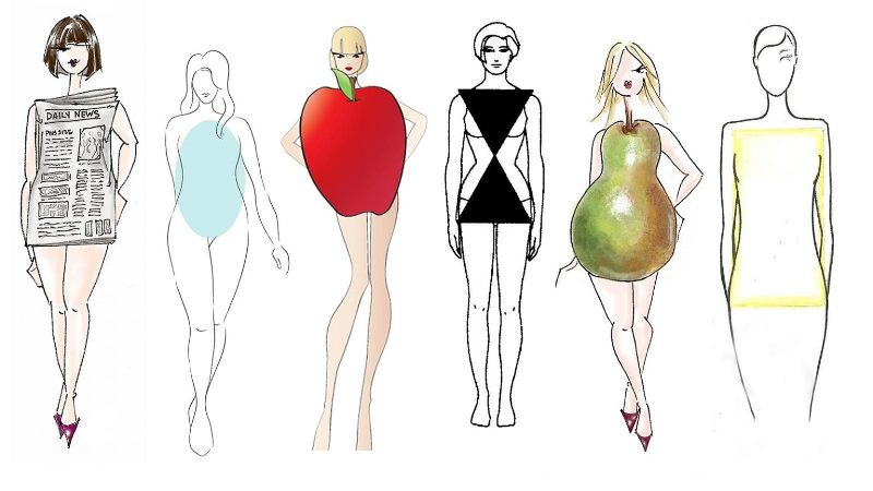 Выбор одежды по типу фигуры