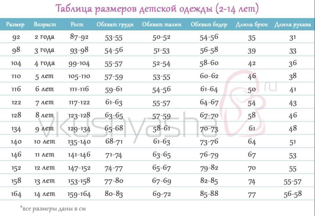 Таблица размеров для детей 2-14 лет