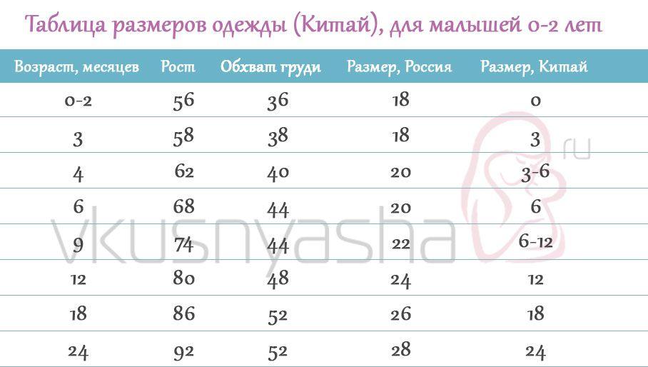 Таблица размеров дети Китай